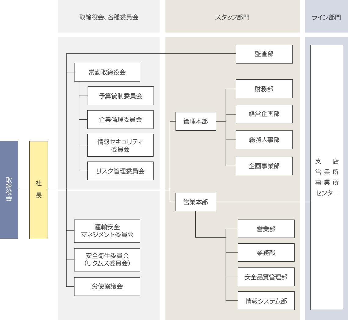 kai_chart